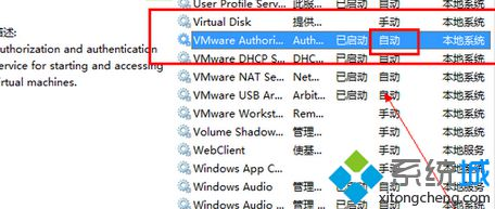 找到VMWare Authorization Service