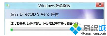 win8系统开始评分