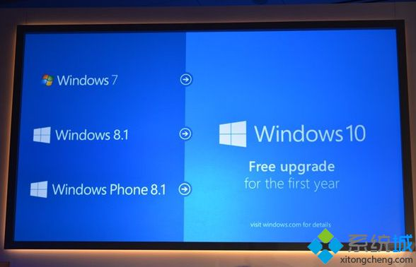 Windows 10和Windows 10 For Windows的几大亮点